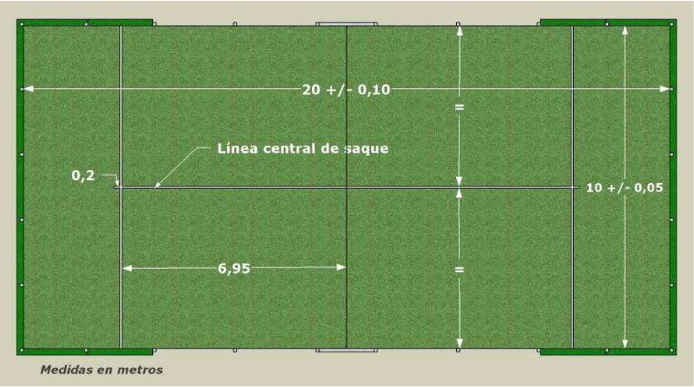 Dimensiones de la pista de padel