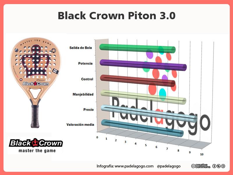 opinion y test de la pala piton 3.0 de Black Crown