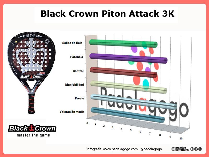 Valoración de la pala de padel Piton Attack